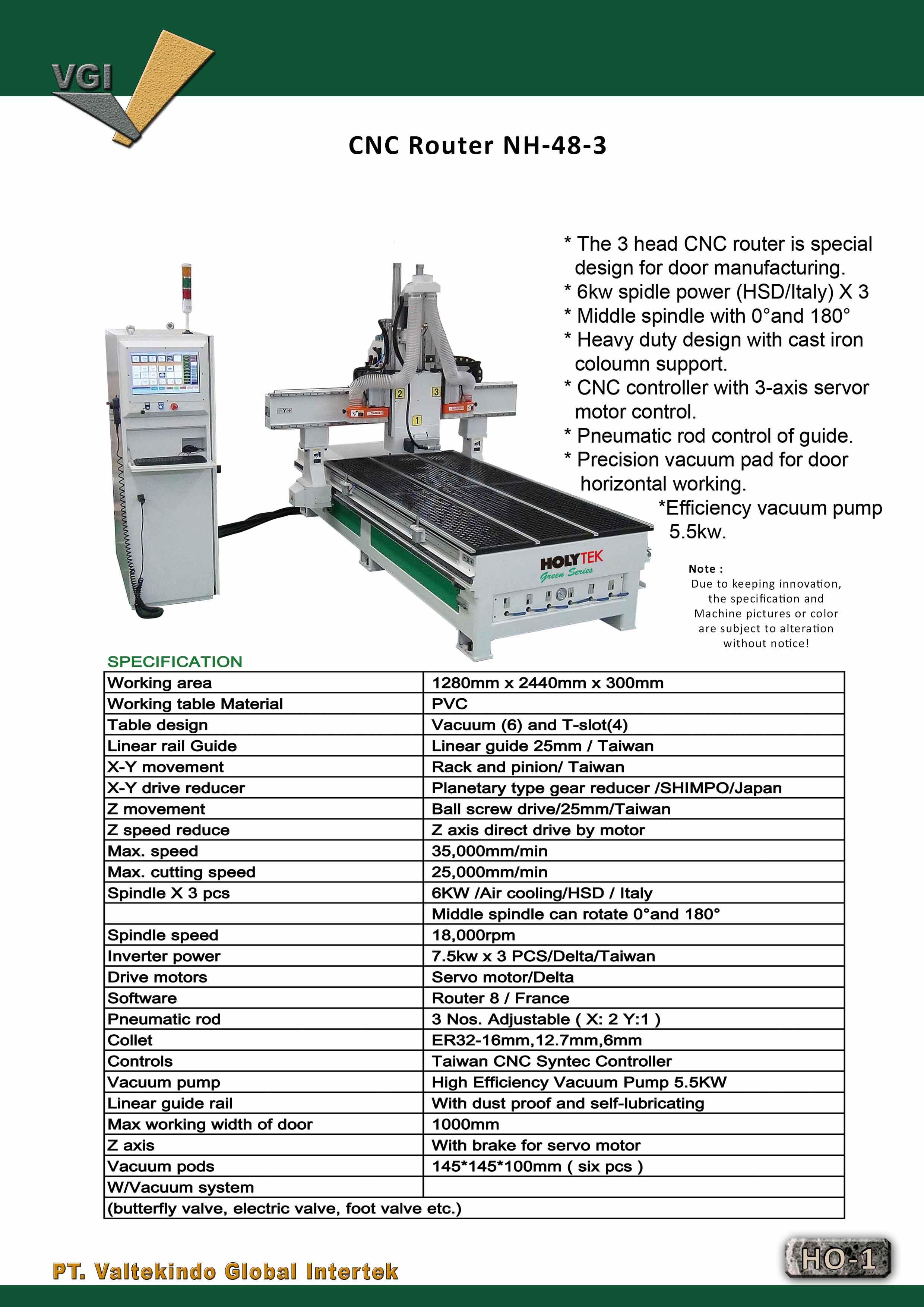 jual mesin, harga mesin, distributor mesin, jual mesin karet, daur ulang plastik CNC Router 2 CNC Router 2