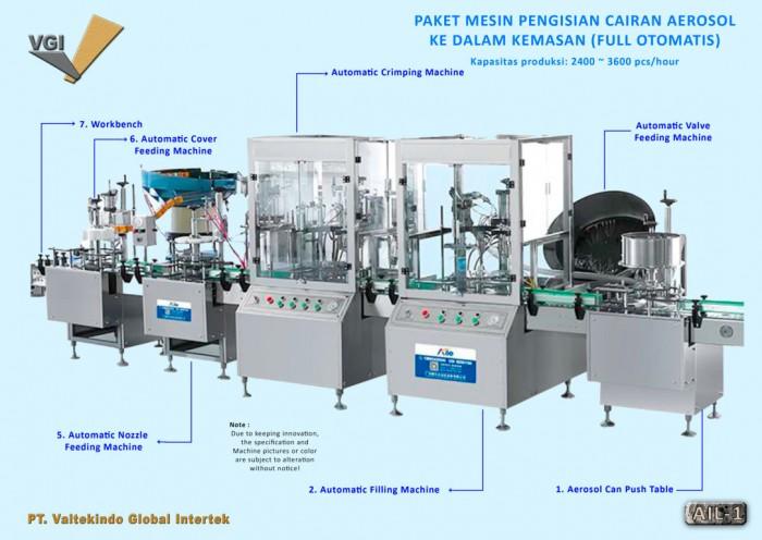 jual mesin, harga mesin, distributor mesin, jual mesin karet, daur ulang plastik Paket Mesin Pengisian Cairan Aerosol 1