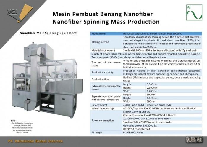 jual mesin, harga mesin, distributor mesin, jual mesin karet, daur ulang plastik Mesin Pembuat Benang Nanofiber 2