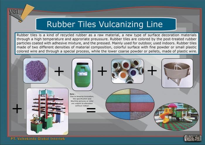 jual mesin Rubber Tiles Vulcanizing Line