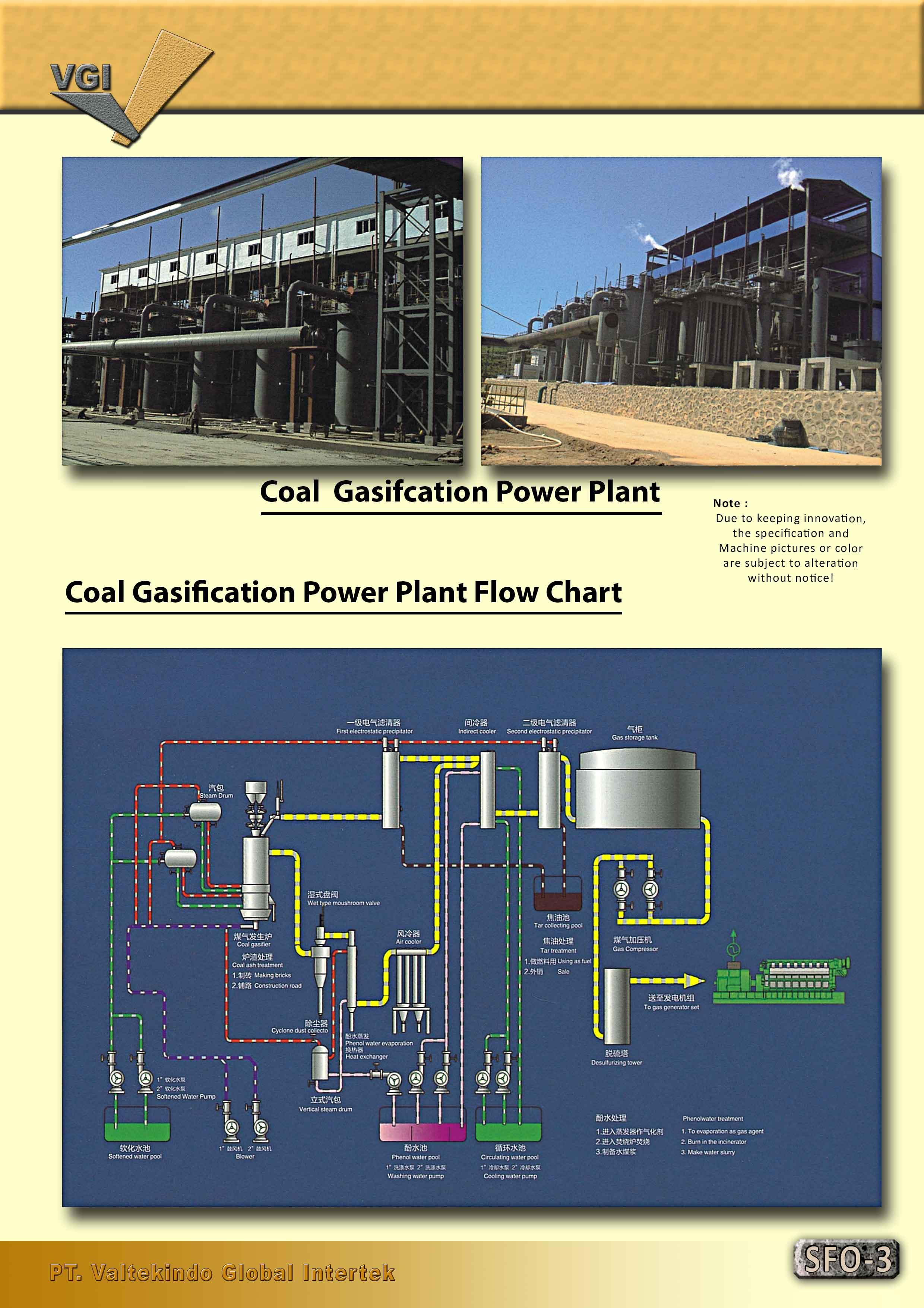 jual mesin, harga mesin, distributor mesin, jual mesin karet, daur ulang plastik Coal Gasification Power Plant Flow Chart Coal Gasification Power Plant Flow Chart