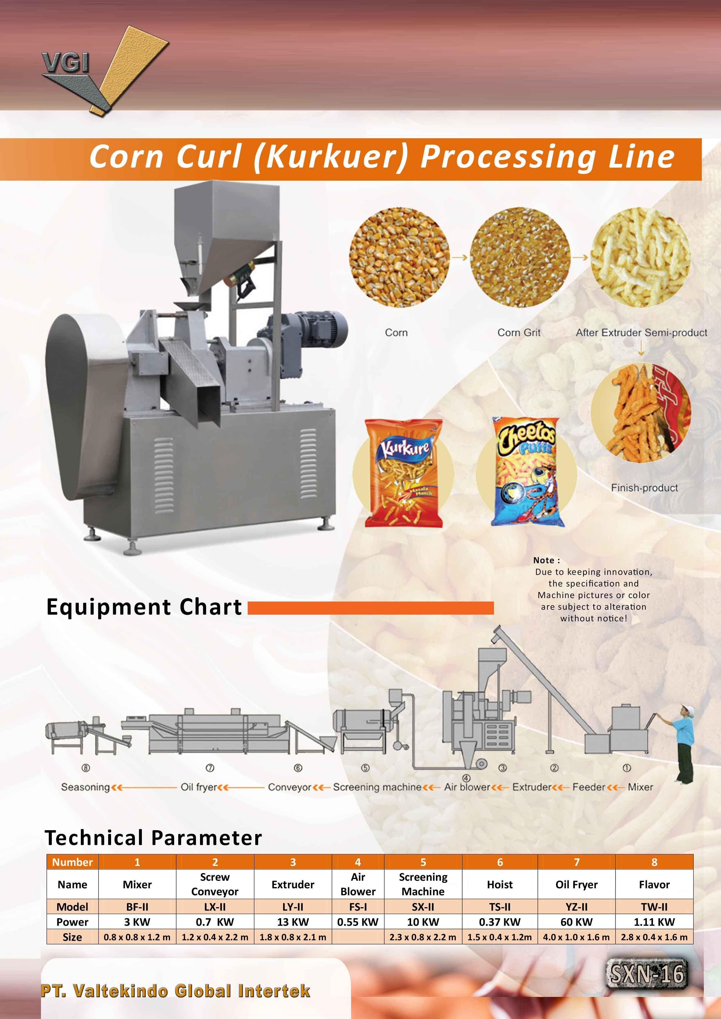 jual mesin Corn Curl (Kurkuer) Processing Corn Curl (Kurkuer) Processing