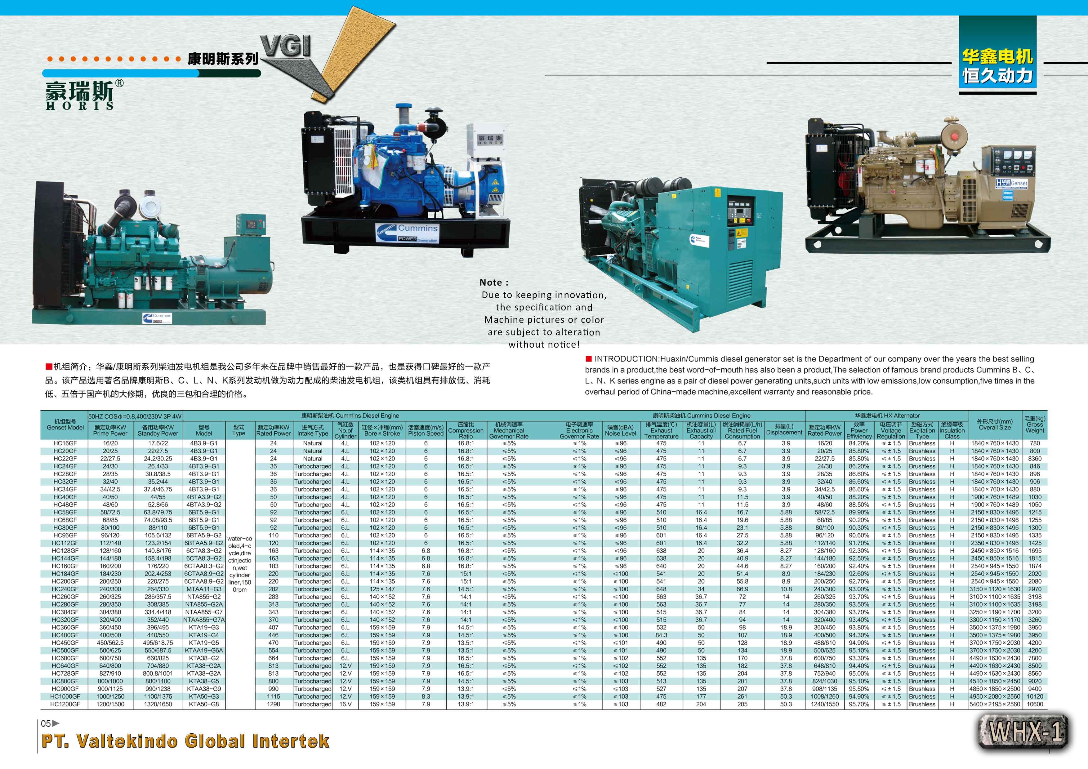 jual mesin, harga mesin, distributor mesin, jual mesin karet, daur ulang plastik Cummins Diesel Generator Cummins Diesel Generator