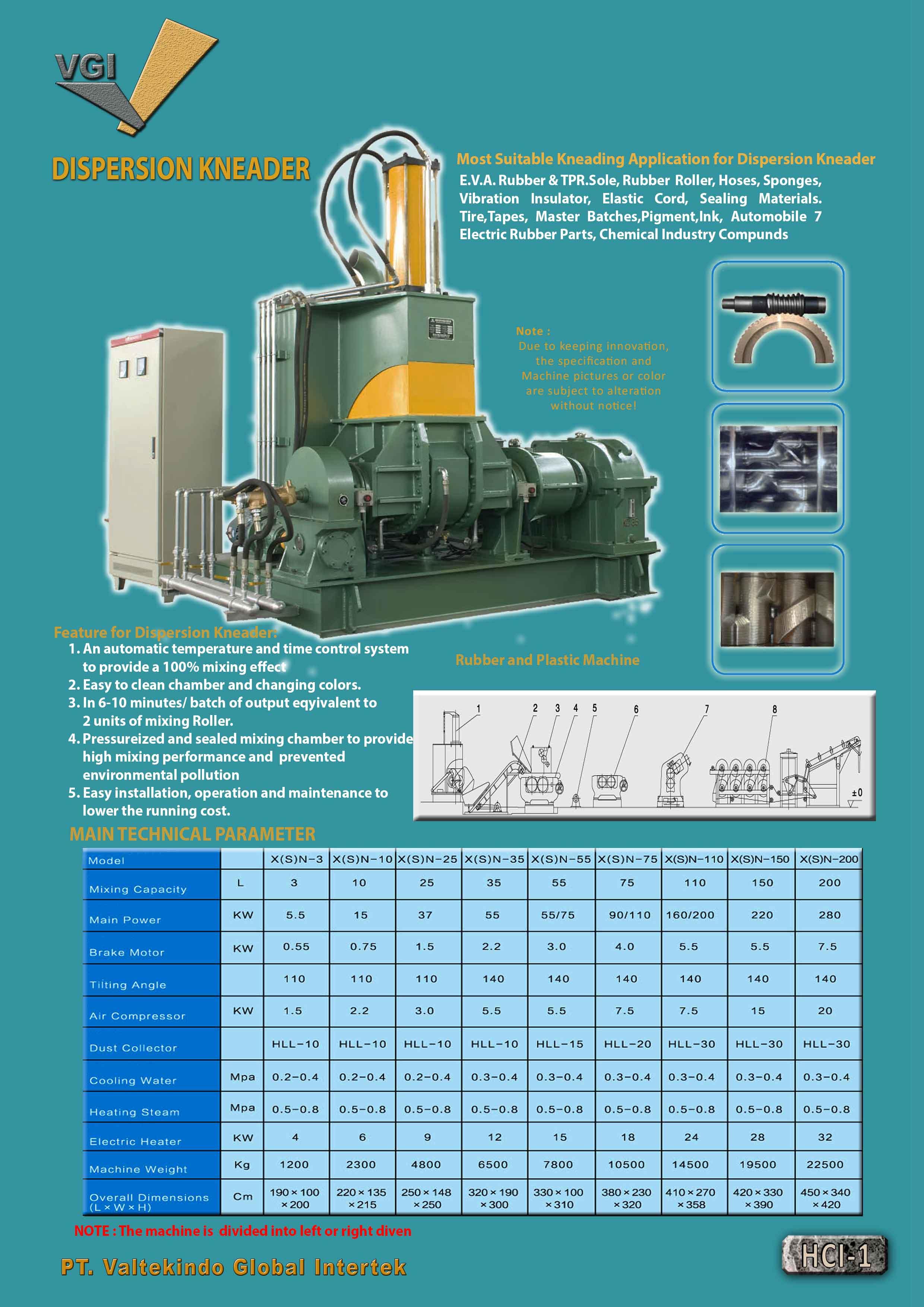 jual mesin, harga mesin, distributor mesin, jual mesin karet, daur ulang plastik DISPERSION KNEADER DISPERSION KNEADER