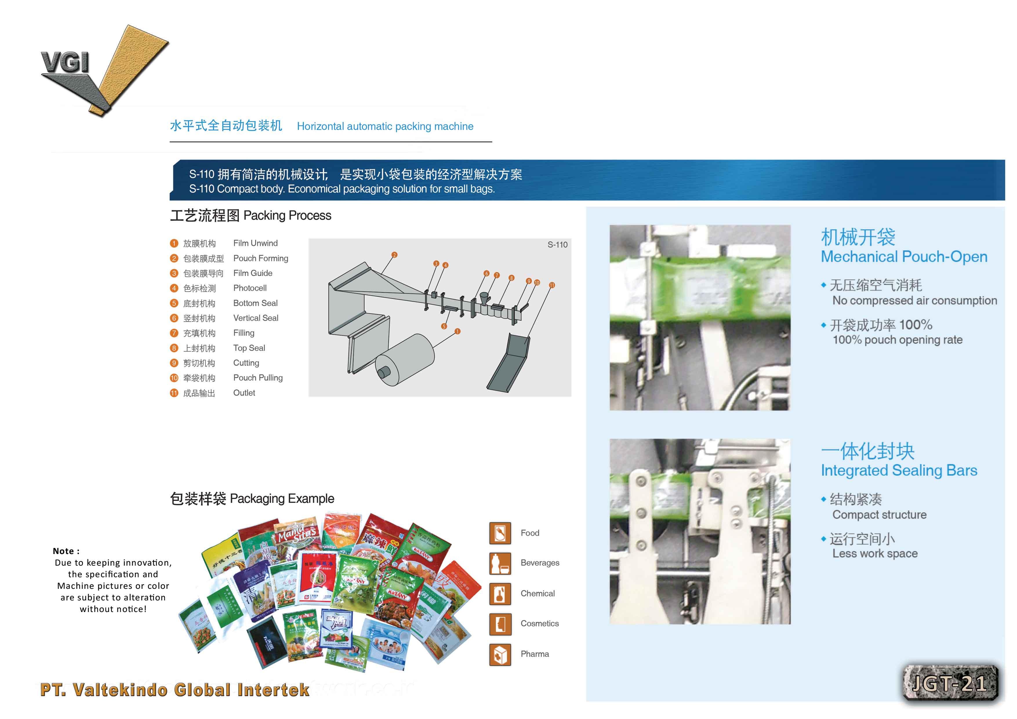 jual mesin, harga mesin, distributor mesin, jual mesin karet, daur ulang plastik Horizontal Automatic Packing Machine13 Horizontal Automatic Packing Machine13