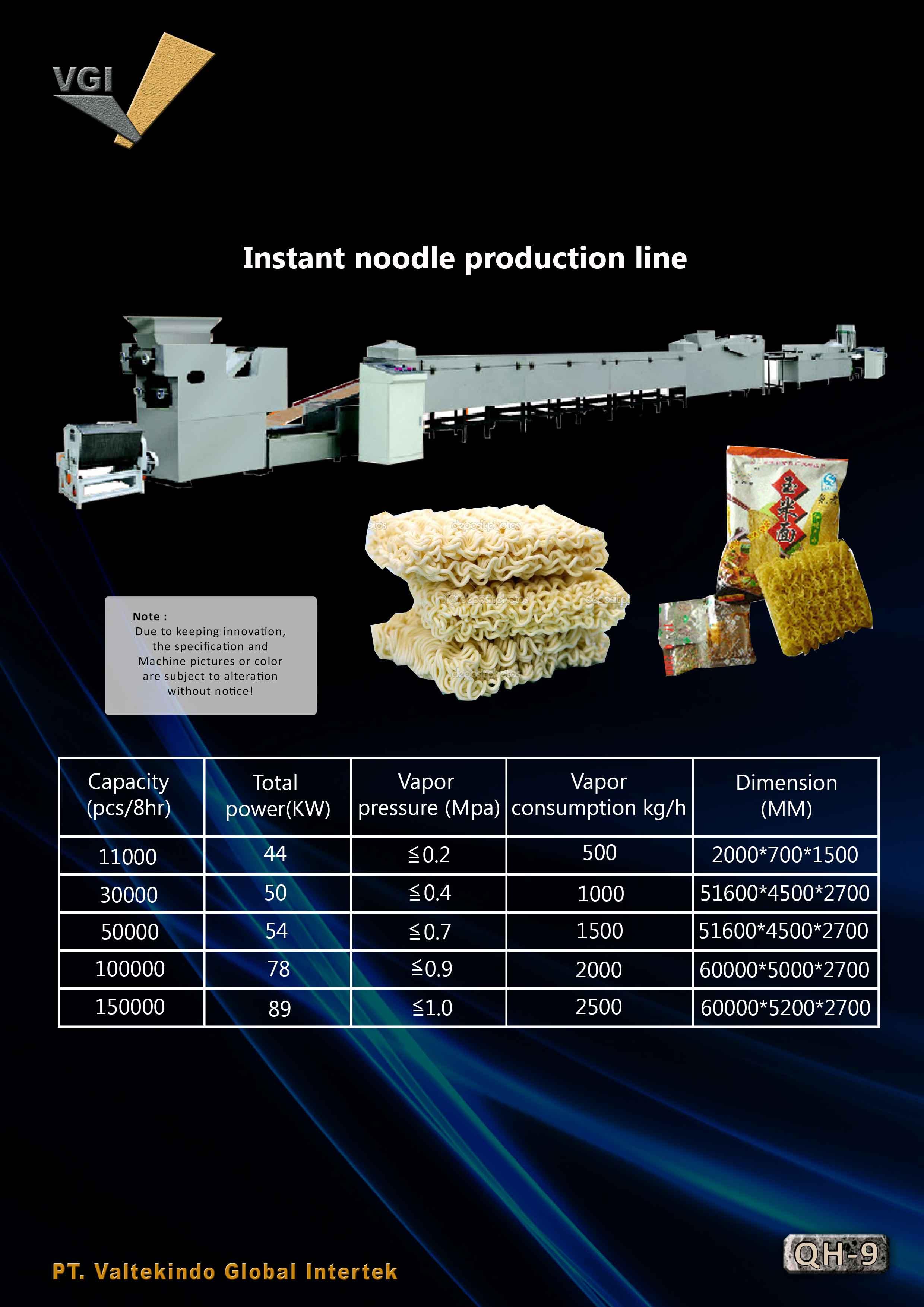 jual mesin Instant Noodle Production Instant Noodle Production