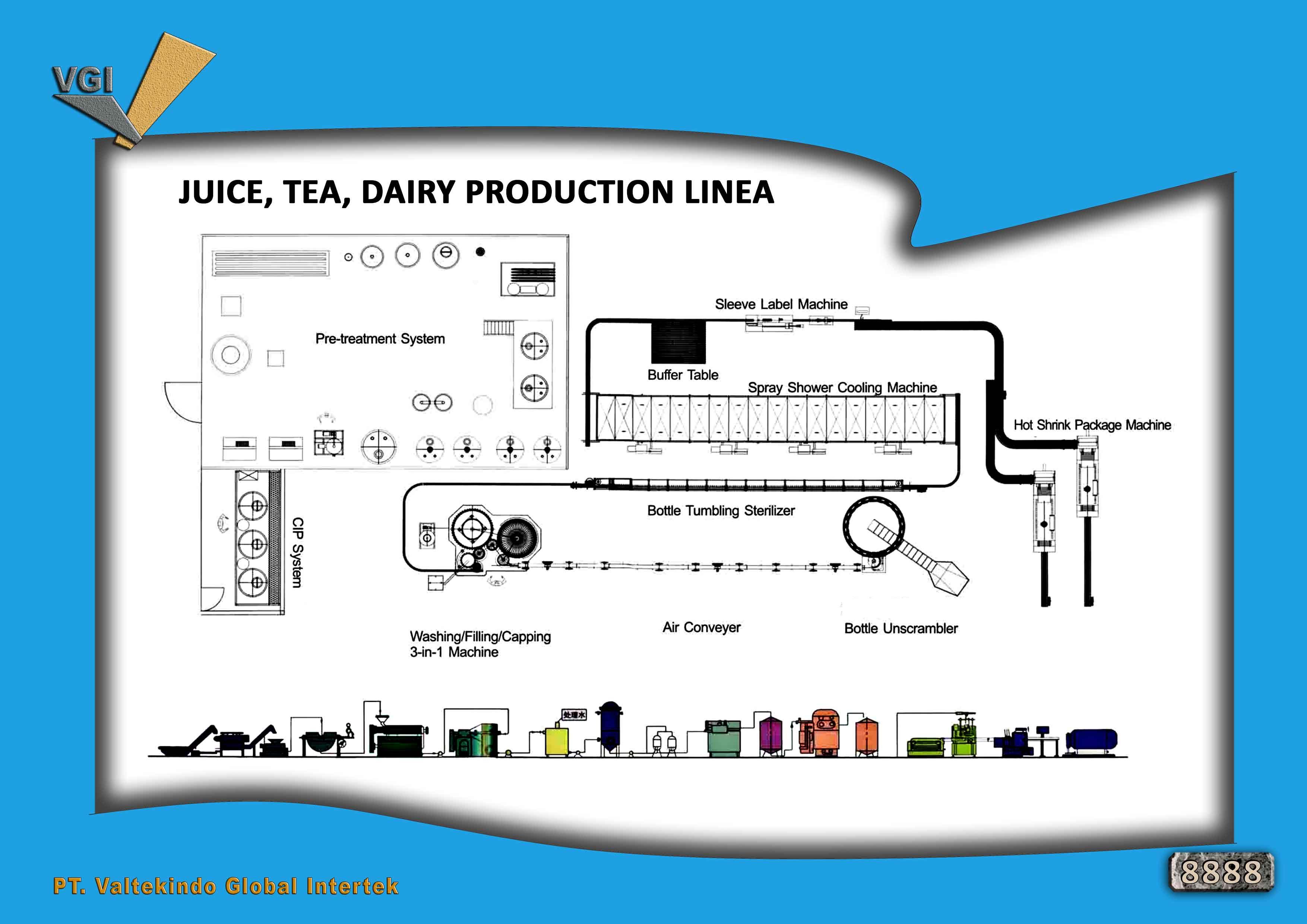 jual mesin Juice, Tea, Dairy Production Juice, Tea, Dairy Production