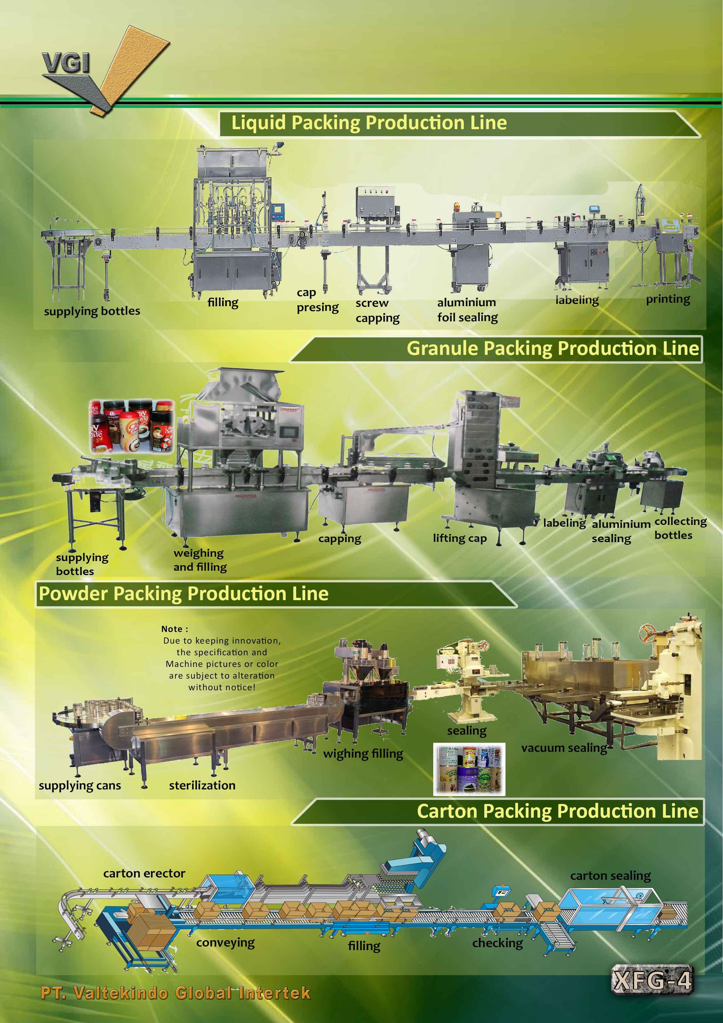 jual mesin Machinery Packing production Machinery Packing production