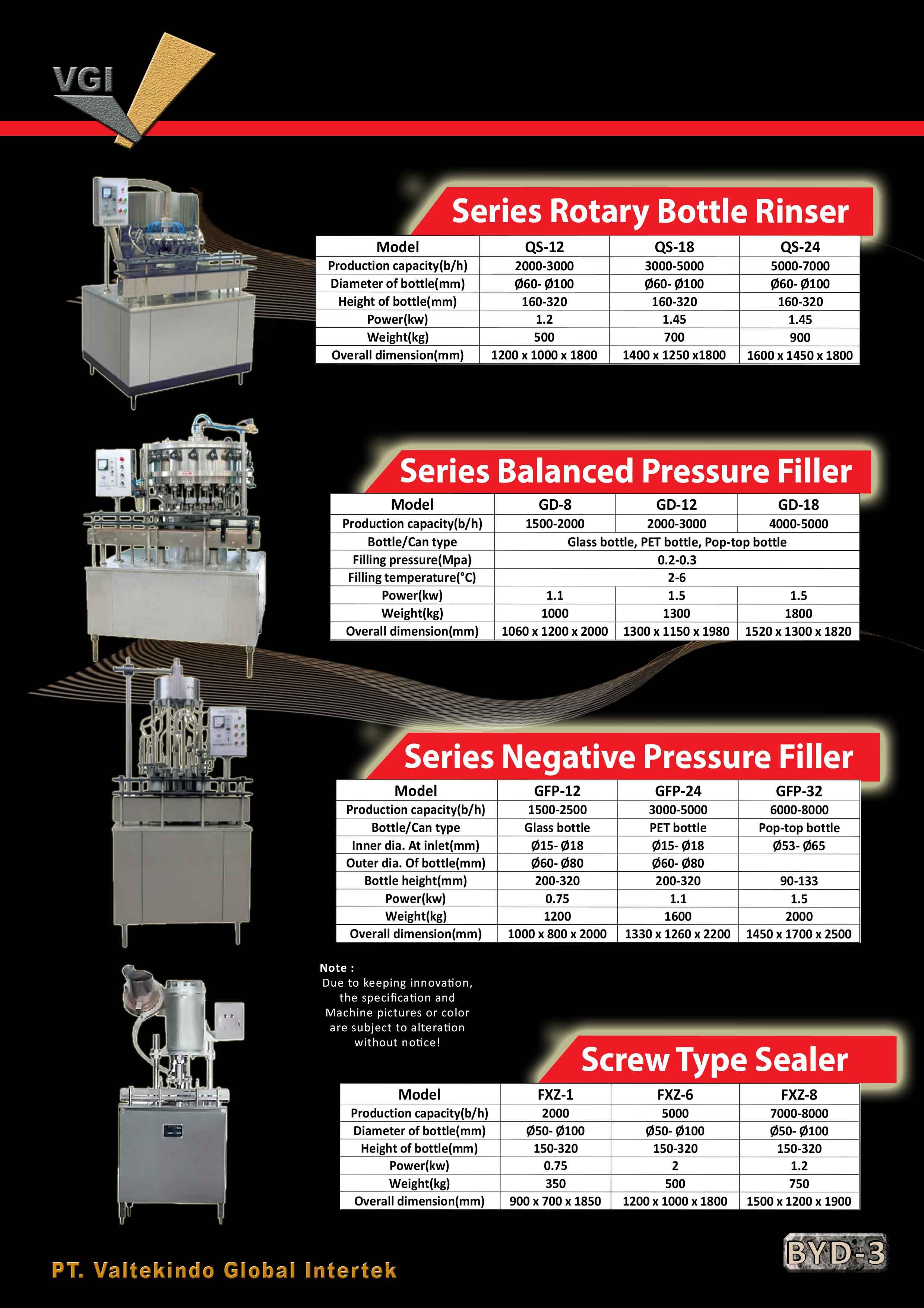 jual mesin, harga mesin, distributor mesin, jual mesin karet, daur ulang plastik Open Type Series 1 Open Type Series 1