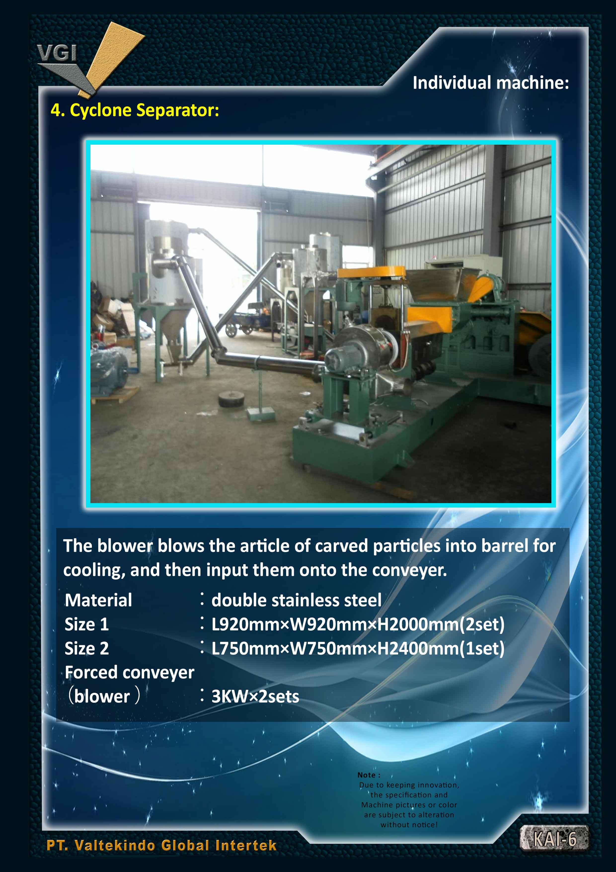 jual mesin Pembuat biji karet 100 s/d 150Kg per hour 5 Pembuat biji karet 100 s/d 150Kg per hour 5