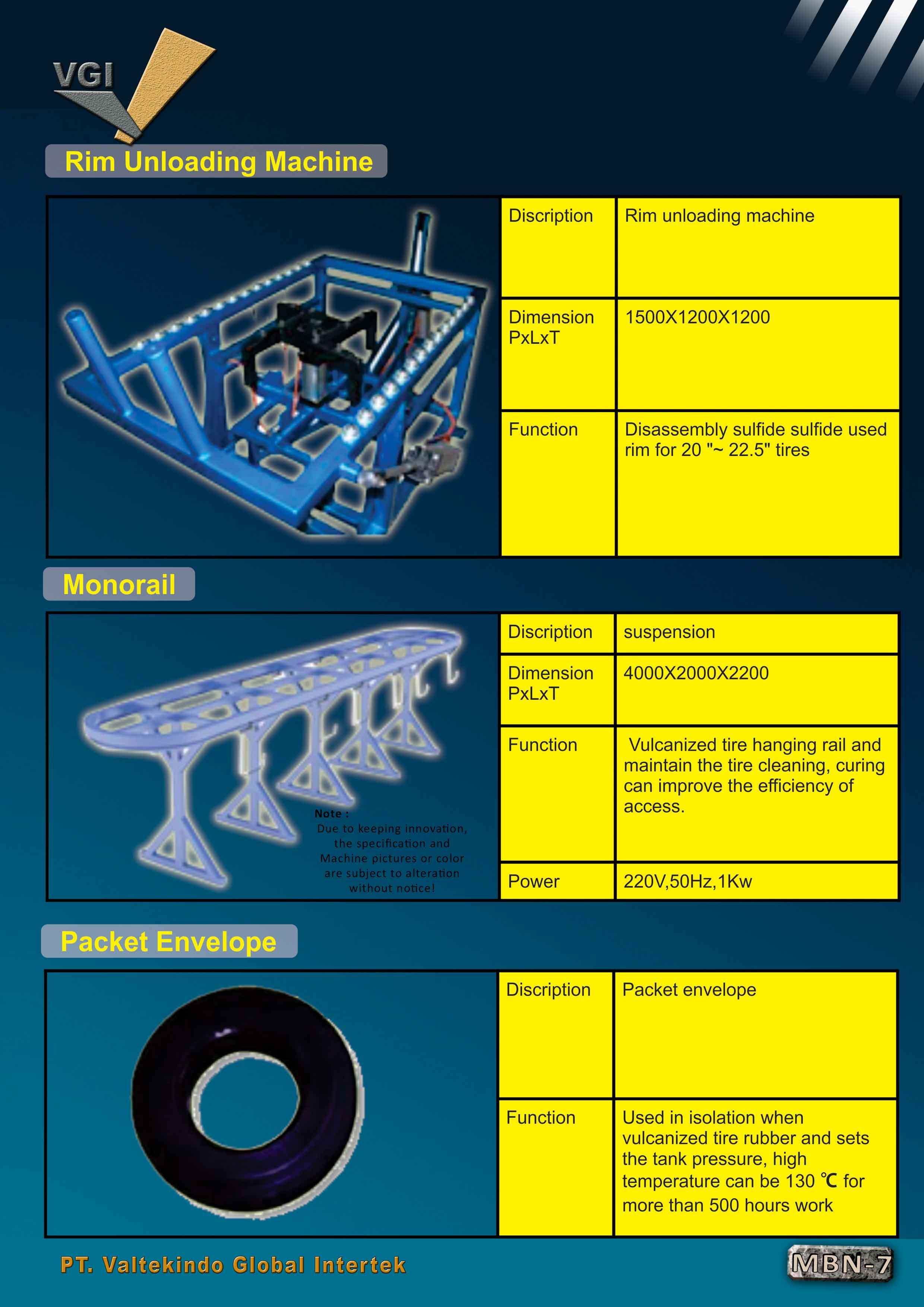 jual mesin Rim Unloading Machine , Monorail , Packet Envelope Rim Unloading Machine , Monorail , Packet Envelope