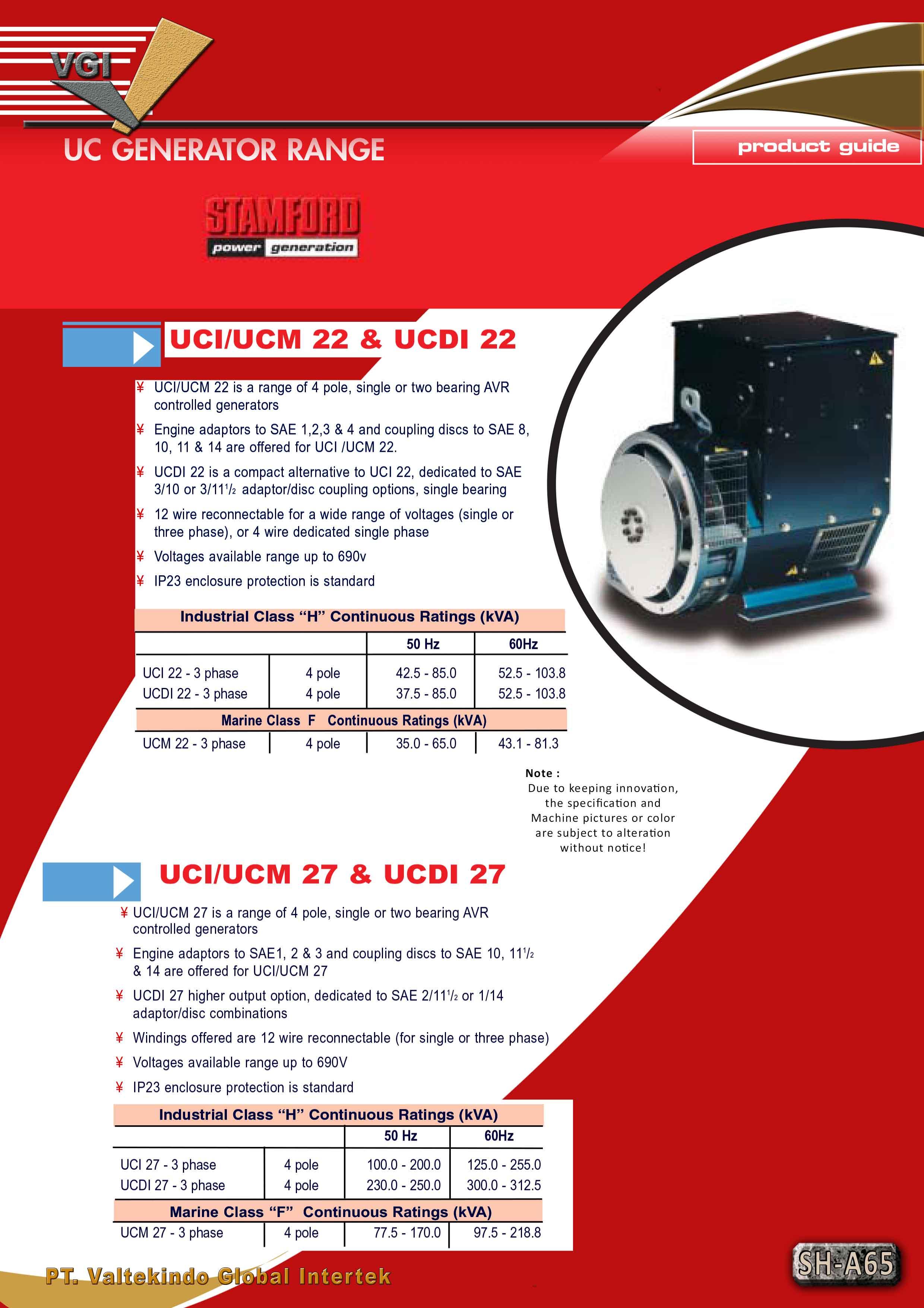 jual mesin, harga mesin, distributor mesin, jual mesin karet, daur ulang plastik UC Generator Range UC Generator Range